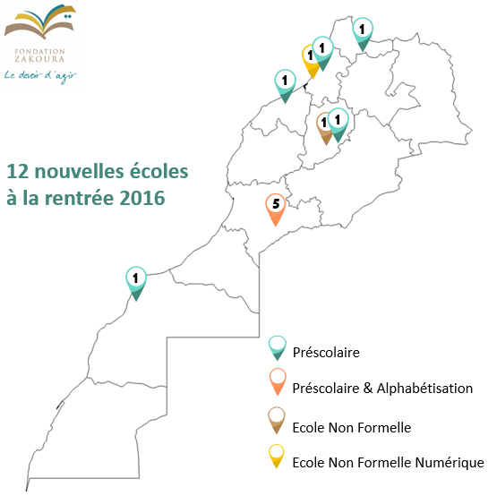 Une belle rentrée et 12 nouvelles écoles pour la Fondation Zakoura !