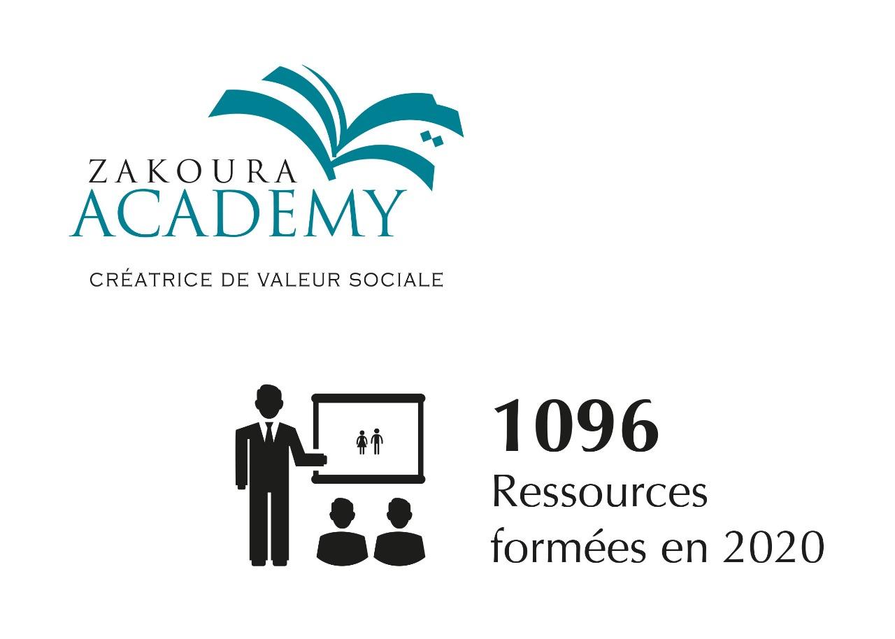 La Zakoura Academy, bilan et perspectives